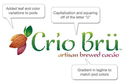 Crio Brü v2