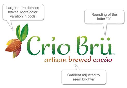 Crio Brü v3